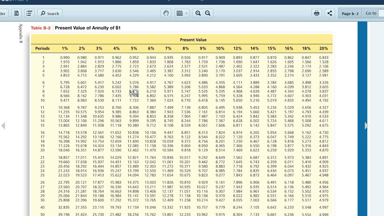 pv annuity table