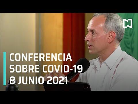 Informe Diario Covid-19 en México - 8 junio 2021