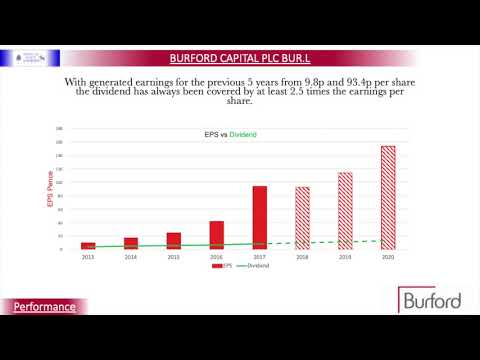 Burford Capital PLC. Is it a good investment?
