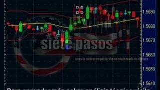 30 minutos de trade conmigo 3a