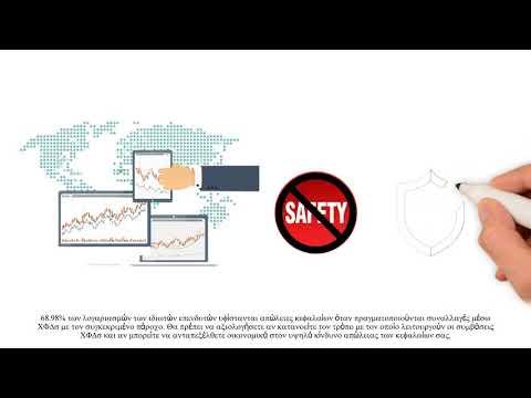Profitlevel | ProfitLevel | περιορισμού ζημιάς - Εκπαίδευση