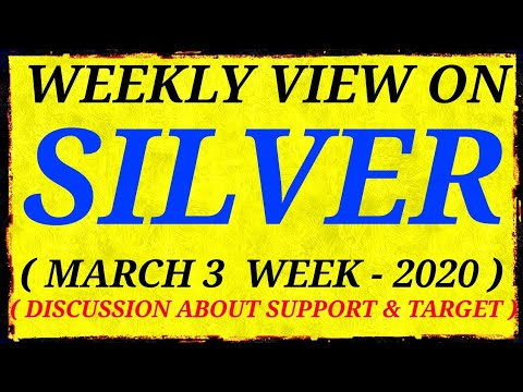 #silver #commodities #metal  |trading strategy||for silver next week|