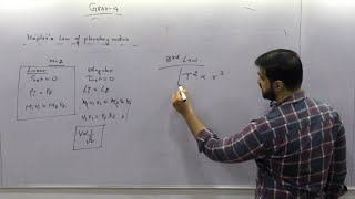Gravitation Lecture 4 (Kepler's law, Geostationary satellite, Weightlessness in a satellite)