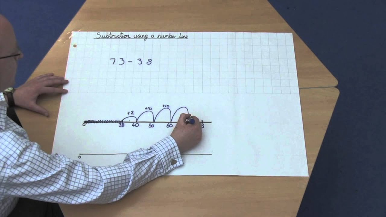 Subtraction Using A Number Line  2-digit Numbers
