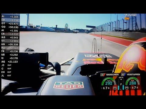 Max Verstappen VS Raikkonen Last Lap GP Amerika