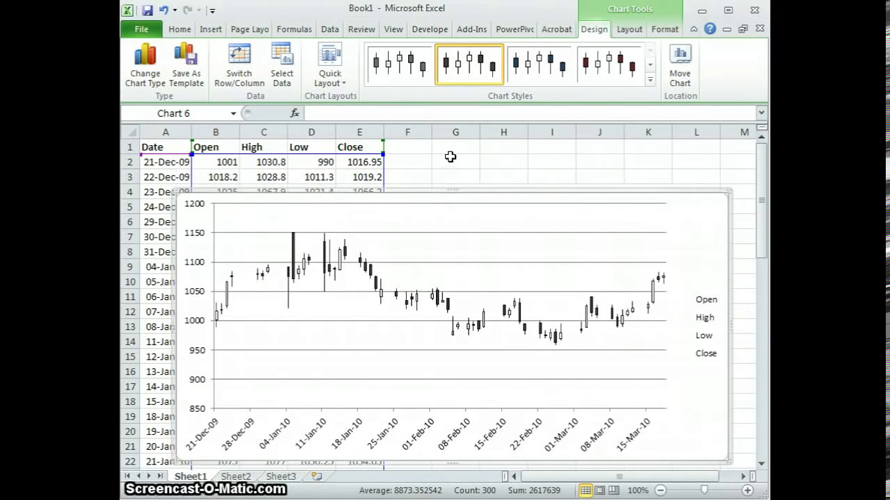 how to create stock chart in excel 2010 youtube