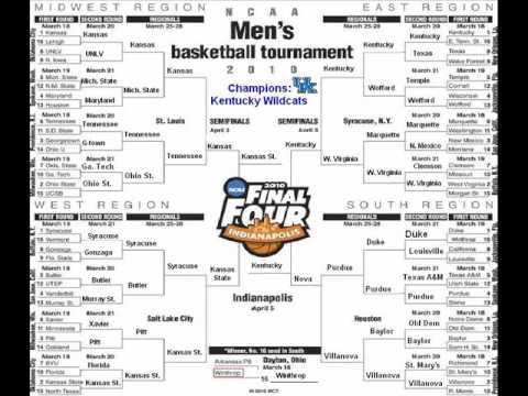 2010 NCAA March Madness Basketball Tournament Bracket Predictions