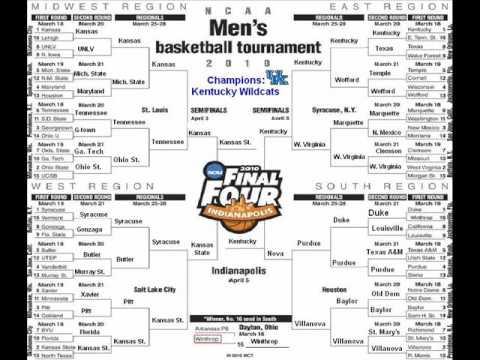 2010 NCAA March Madness Basketball Tournament Bracket
