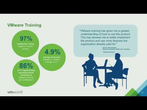 Identify Critical Skills Gaps with the Knowledge Skills Assessment