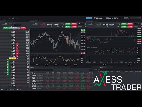 AXESS TRADER: Cloud-based trading, analysis, charting & more w/GFF Brokers