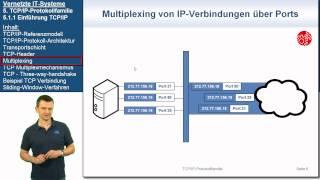 VIT 5.1.1: Einführung TCP/IP | Vernetzte IT-Systeme