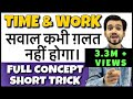Time and Work Shortcut Trick to Solve Problems Quickly | समय और कार्य ट्रिक्स | Part 3