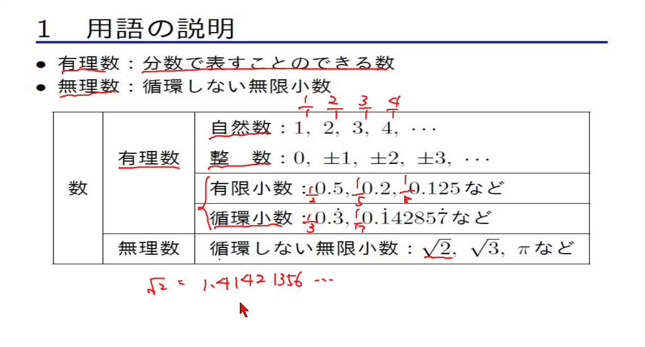 中3数学 「平方根」 2-2 有理数...