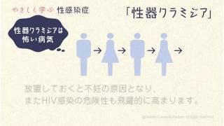 性感染症の病気 性器クラミジア