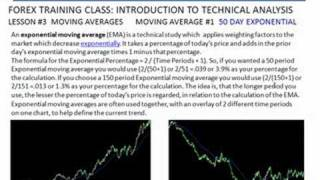 Forex Trading |Class #27 50 Day Moving Average| FXReturn.com