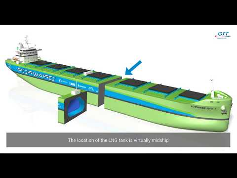 PROJECT FORWARD - GTT - Mark III LNG Tank