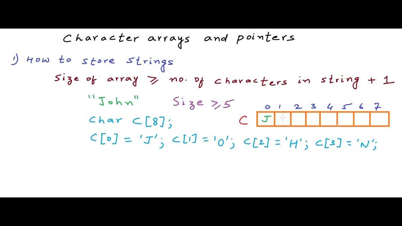Character arrays and pointers - part 1