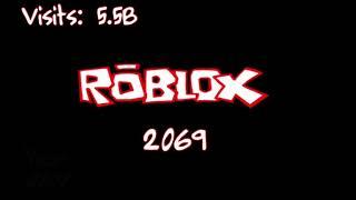 Roblox Logo Evolution S3 E1 (2004-2100)