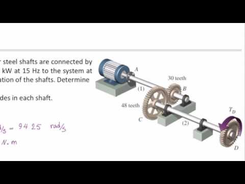 Lec 8, Power transmission in gear assembly (example and basic concepts)
