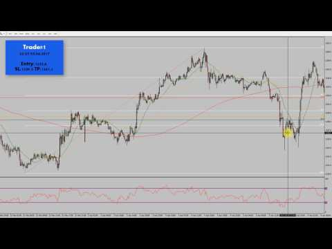 Gold Trading Experts Apr 2017 Gold Trading Review