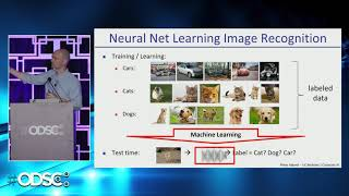2019-05-03 Pieter Abbeel ODSC Keynote: Recent Advances and Trends in Artificial Intelligence