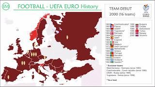 UEFA EURO History - team debut