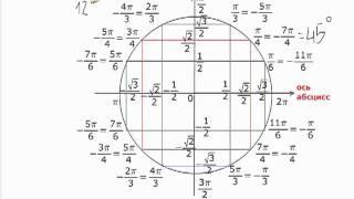 Видео урок №1 (задание С1).mp4