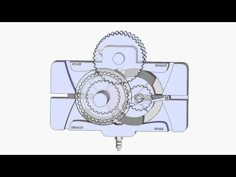 New Pistonless Rotary Engine (Circular Engine)