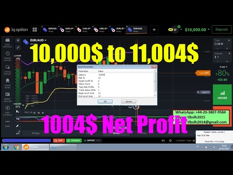 automated-trading-software-10,000$-to-11,004$