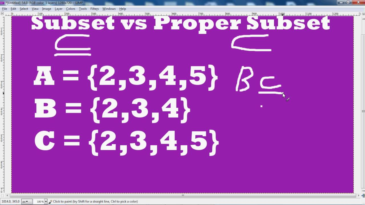 Subset Vs Proper Subset Difference Youtube