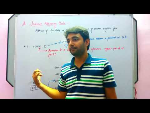 Microprocessor Lecture 7 | Different type of Addressing Modes in 8085