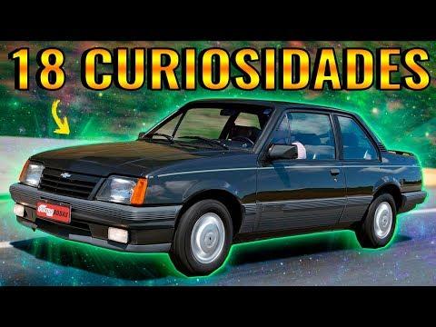 18 CURIOSIDADES SOBRE O MONZA «WSA» thumbnail