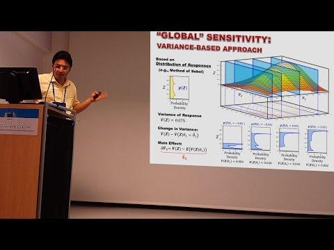 Global Sensitivity Analysis - Saman Razavi