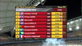 Phillips Idowu is shocked in the Men39s Triple Jump Final
