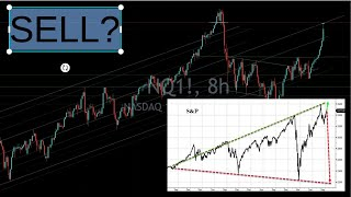 Stock Market Melt-Up. Time To Sell? Wait?? Here is What I Think Happens Next.