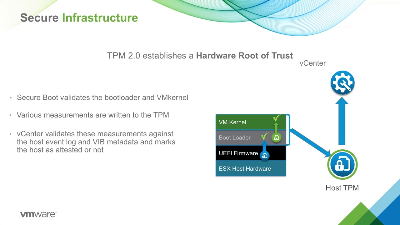 TPM 2 0 Trusted Platform Module For vSphere 6 7 | vSphere