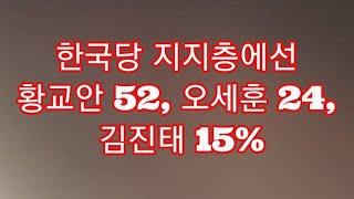 오세훈이 여론조사에선 압도적 1위! 김진태 7, 황교안 22, 오세훈 37%