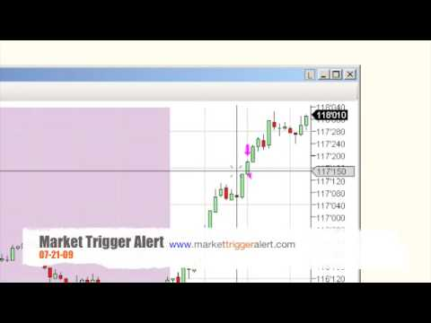 How To Make $10K In One Morning Day Trading Bond Futures
