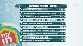 [北京2022]冰雪大数据:一周冰雪热词榜单TOP10 体坛风云 - YouTube
