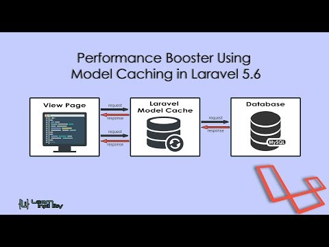 Performance Booster Using Model Caching in Laravel 5 6