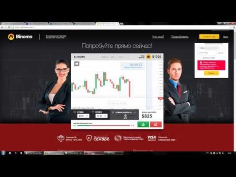 Бинарные Опционы Стратегии - Коррекция К Скользящим Средним [Стратегии Бинарных Опционов Коррекция]