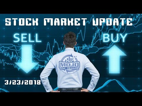 3/23/2018 Stock Market Update 🎰 The Mojo Day Trade Show