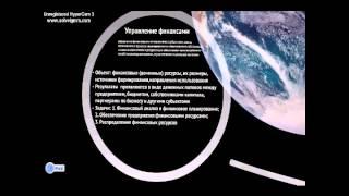 видео Функции Финансов Предприятия