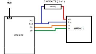 Arduino + SIM800L