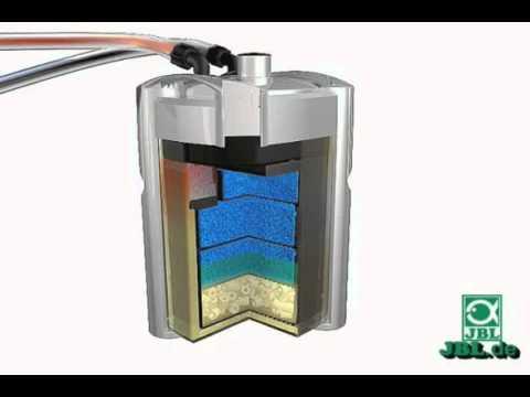 jbl cristalprofi e external aquarium filters youtube. Black Bedroom Furniture Sets. Home Design Ideas
