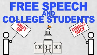 The Ten Rules of Free Speech and College Students: Free Speech Rules (Episode 7)