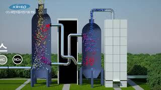 CO2 해양지중저장기술개발