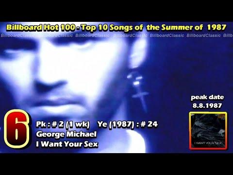 "1987 Billboard Hot 100 ""SUMMER"" Top 10 Songs [ 1080p HD ]"