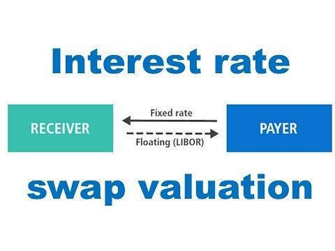 Calculating Interest Rate Swap value and Swap Rate