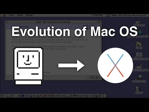 Evolution Of Mac OS (Mac OS 1.0 - Mac OS X 10.11)